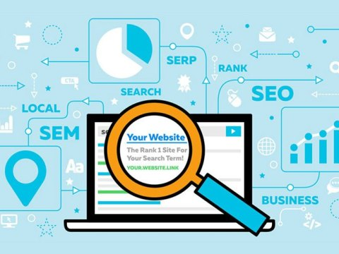 Posicionar página web – La mejor manera de dar visibilidad a tu negocio en Internet